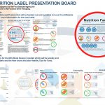 Nutrition Label Insitu