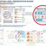 Nutrition Label Insitu