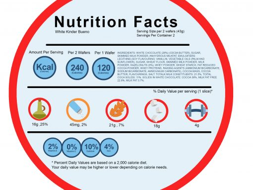 Nutrition Label Design
