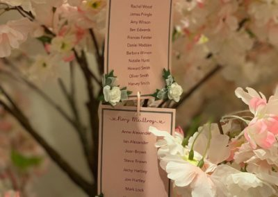 Freelance Work – Blossom Tree Wedding Table Plan
